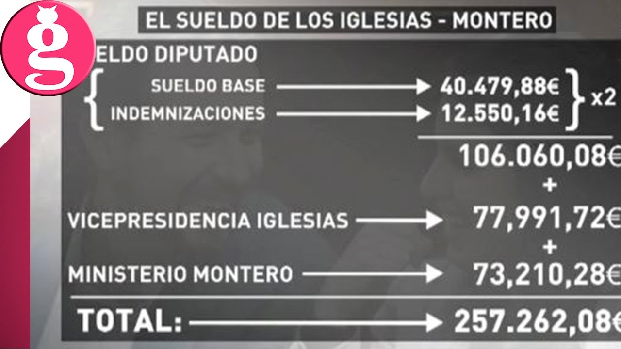 Más De 200 000 Euros El Insultante Sueldo De Iglesias Y Montero Youtube