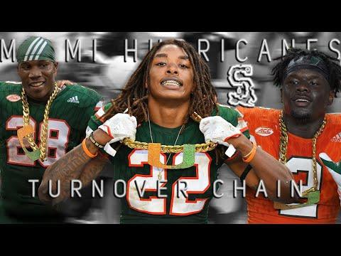 Miami Hurricanes Defense  