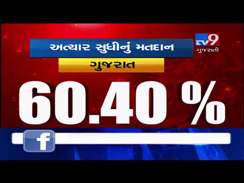 LS Elections 2019: Around 60.40% voter turnout recorded in Gujarat at the end of the polling day