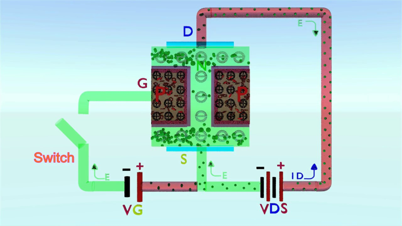 N Channel Jfet Junction Field Effect Transistor Youtube Logic And Gate Animation