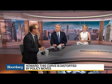 Yield Curve Is Distorted by Policy Moves, BNP's Howard Says
