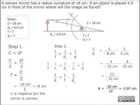 Convex mirror calculation youtube for Mirror formula