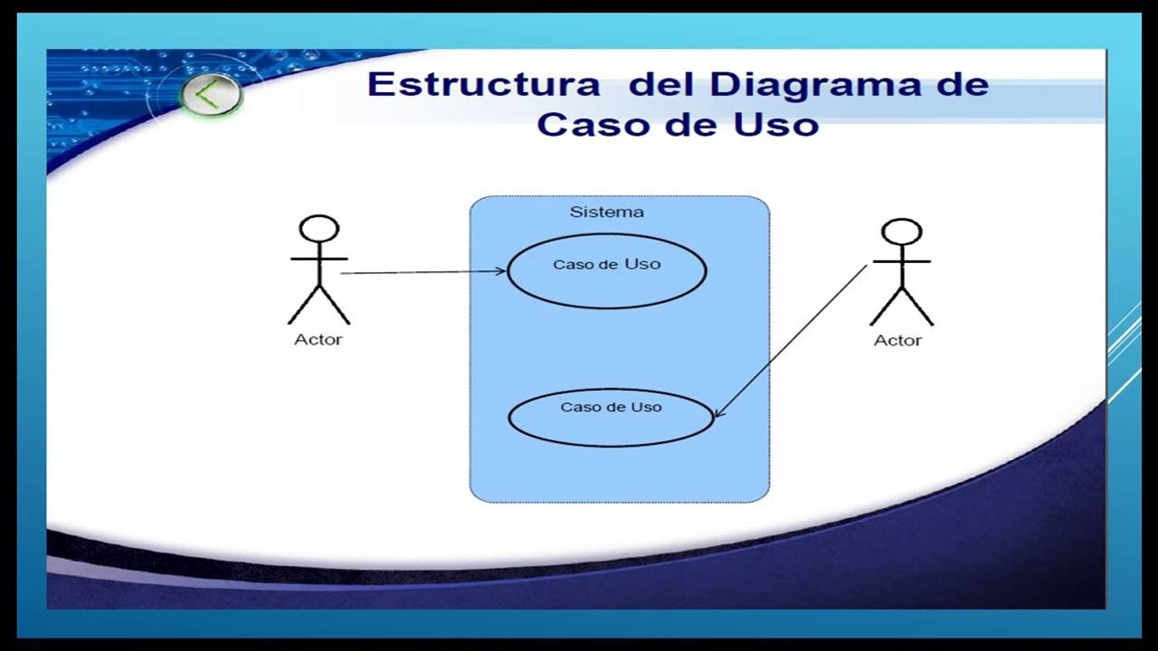 Pdf diagrama de objetos uml