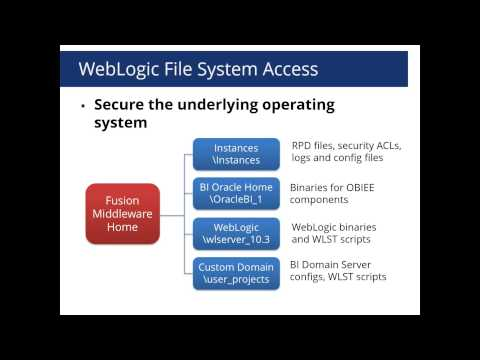 WebLogic Top Ten Security  Risks