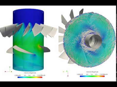 CFD-Simulation of a Kaplan S-Turbine