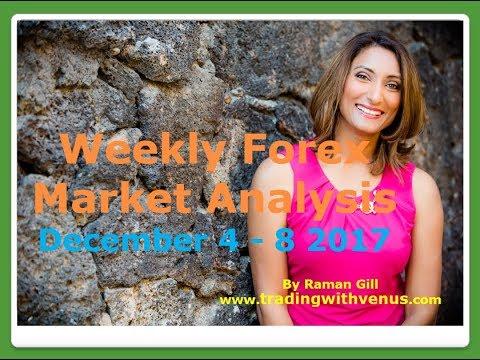 Weekly Forex Market Analysis - December 4 - December 8 2017