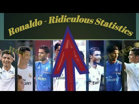 Ronaldo - Ridiculous statistics