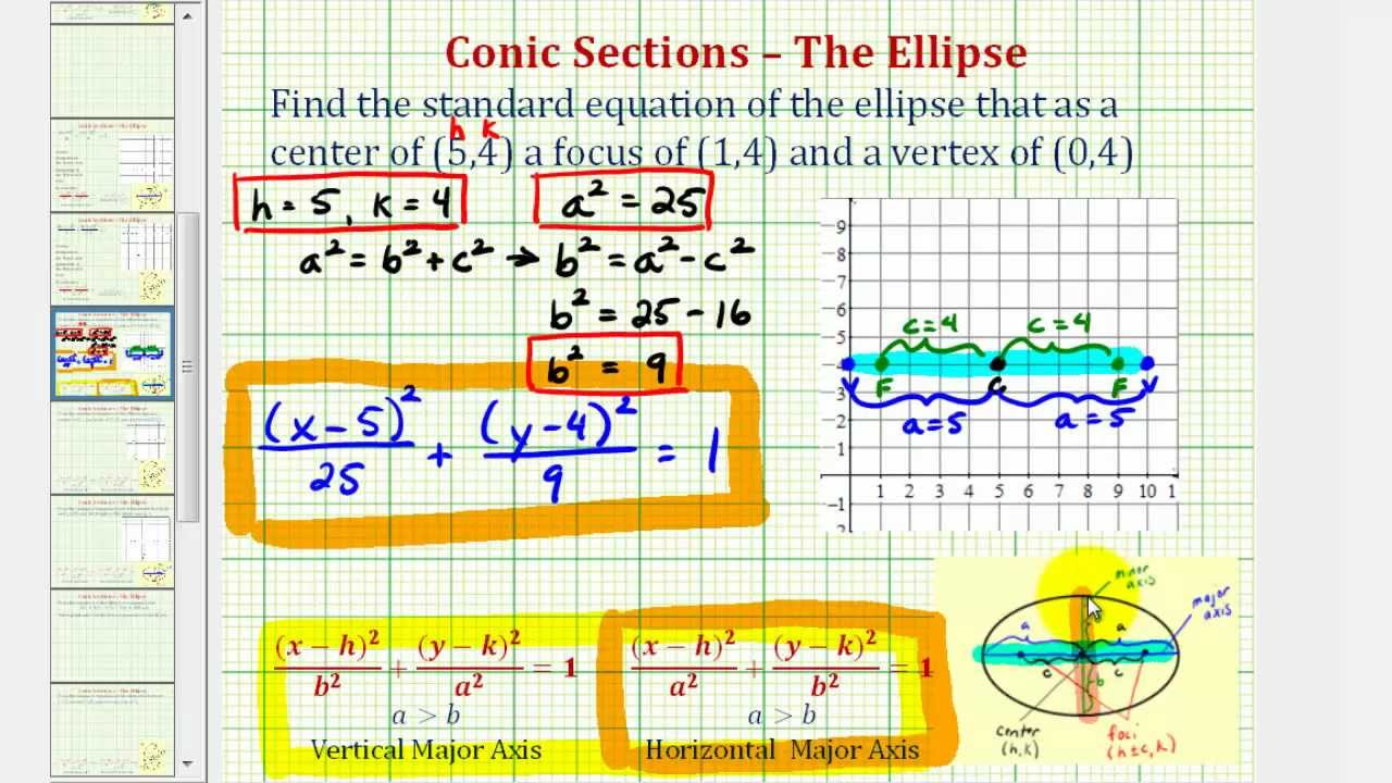 Ex: Find the Equation of an Ellipse Given the Center, Focus, and ...