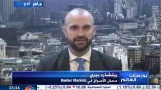Discussing forex, the dollar, yen and sterling on CNBC Arabia (Arabic)
