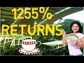HOW TEA MAKE ₹ 13,55,000 || Top Plantations - Tea & Coffee Stocks in India