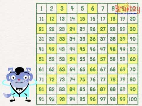 Hundreds Chart Song