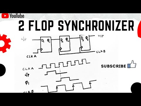Two Flop Synchronizers (synchronization) / FIFO-part4