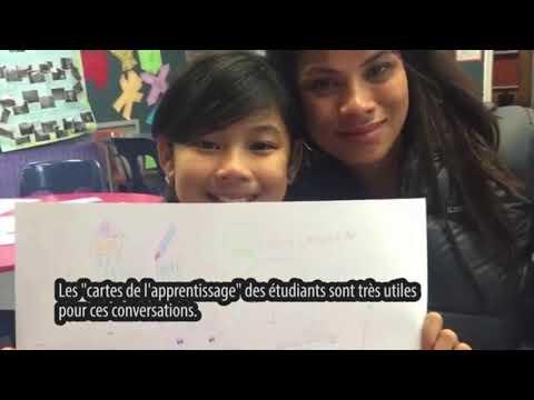 La méta-cognition des élèves avec les parents dans la salle de classe