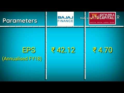 Bajaj Finance V/s Aditya Birla Capital which is better?