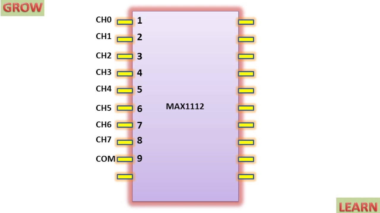 small resolution of max1112 pin diagram serial adc chip