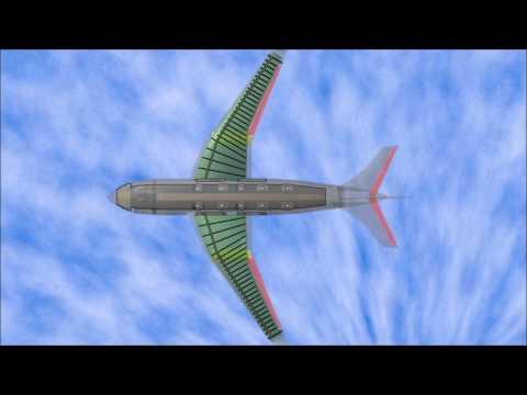 Aircraft Design Process Summary