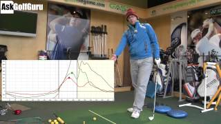 How To Hit Pure Golf Strikes