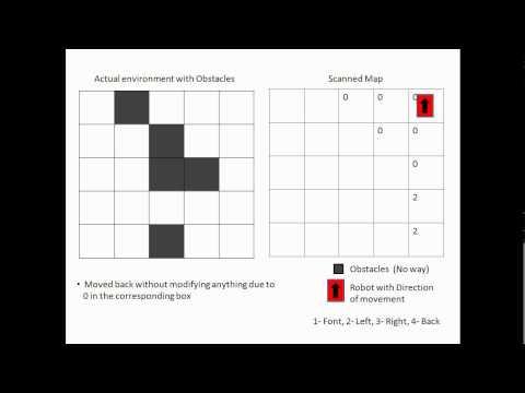 A Simple Scan algorithm