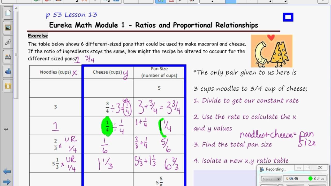Eureka Math Answer Key Grade 7