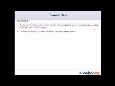 How to Trade the Federal Funds Rate