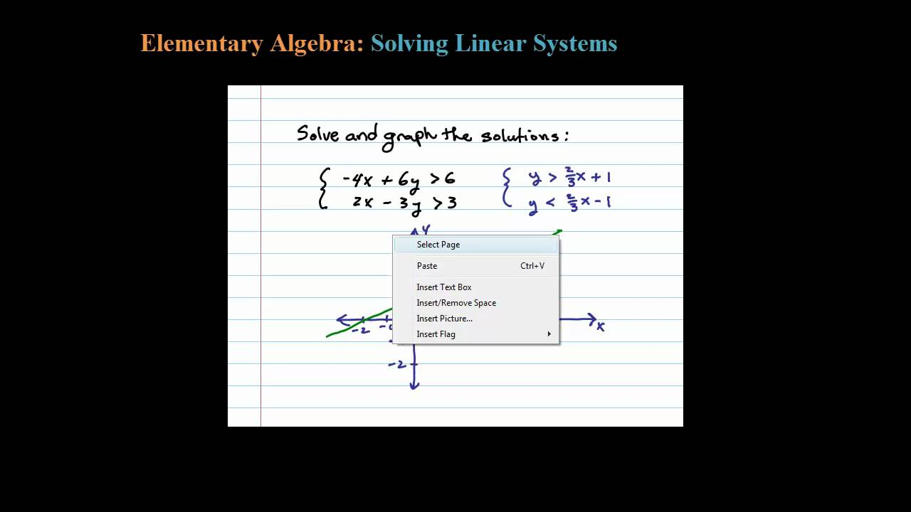 solving systems of inequalities by elimination