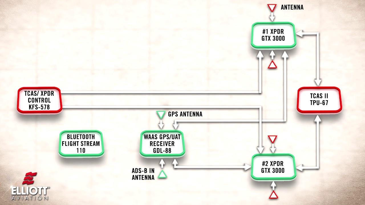 maxresdefault bendix kt74 wiring diagram wiring diagrams bogen ddu250 wiring diagram at honlapkeszites.co