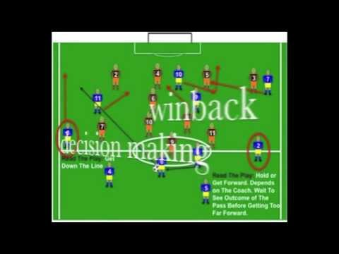 The Modern Wingback Position For Coaches & Players