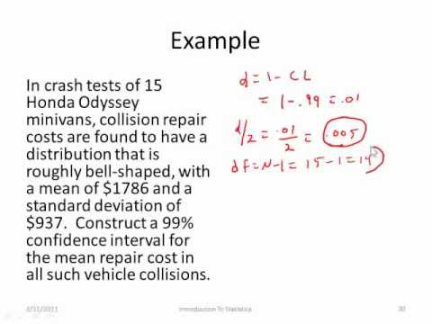 confidence interval population mean small sample size and sigma ...