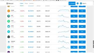 How to use Bancor Network DEX
