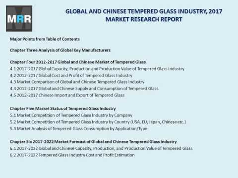 Tempered Glass Industry 2022 Global Forecasts with a Focus on Chinese Market
