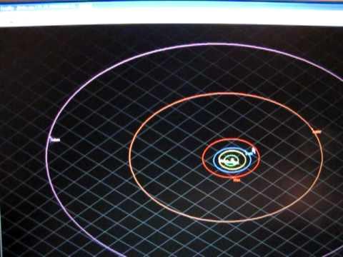 Galactic Alignment in 2012 | Doovi