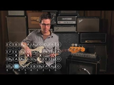 how-to-play-a-c-minor-scale-|-bass-guitar