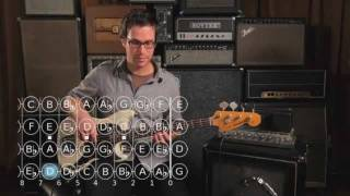 How to Play a C Minor Scale | Bass Guitar