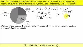 Egzamin Ósmoklasisty 2019 - Zadanie 16. Procenty   MatFiz24.PL