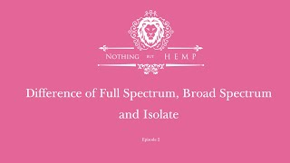 Difference between of a Full spectrum CBD oil, Broad Spectrum CBD oil and Isolate CBD oil?