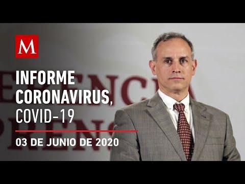 Informe diario por coronavirus en México, 03 de junio de 2020