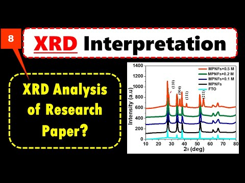 How To Analyse XRD Data / Plot / Graph In Research Paper? Experimental Paper Skills