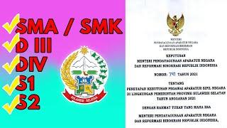 SULAWESI SELATAN   FORMASI CPNS LULUSAN SMA SMK 2021