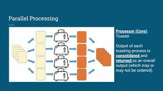 How to Make Your Data Processing Faster: Parallel Processing and JIT in Data Science - Ong Chin Hwee