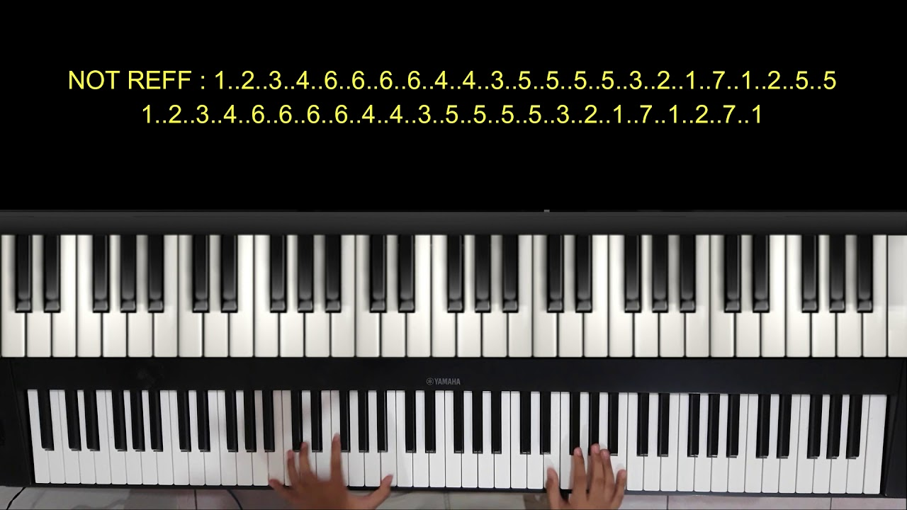 Tutorial Piano  Keke Buka Boneka