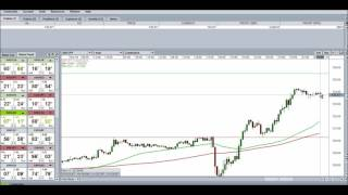 GBPJPY 1 Hour Long - Live Forex Trading - Price Action