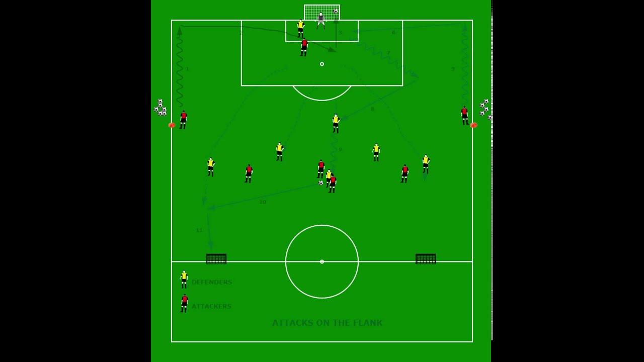 برنامج كرة القدم والتمارين برنامج الرسم