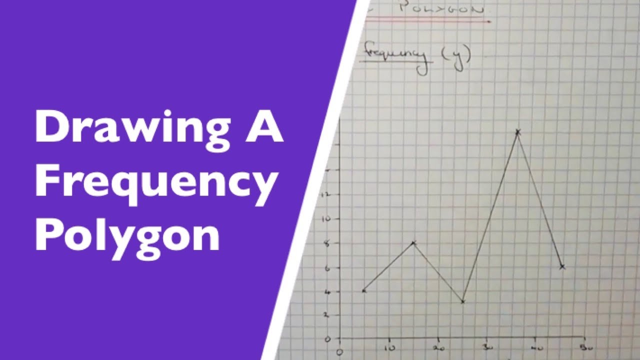 How To Draw A Frequency Polygon Using The Midpoint And