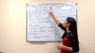 1. Руководство: КАК НАПИСАТЬ IELTS ЭССЕ на 7.0?  Как правильно планировать эссе? (IELTS box)