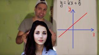 Лінійна функція. Рівняння лінійної ф-ції (y=kx+b)