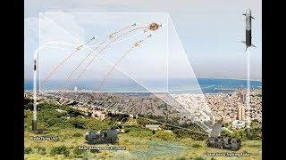 Demir Kubbe (Iron Dome) Sistemi - Türkçe Altyazı Resimi