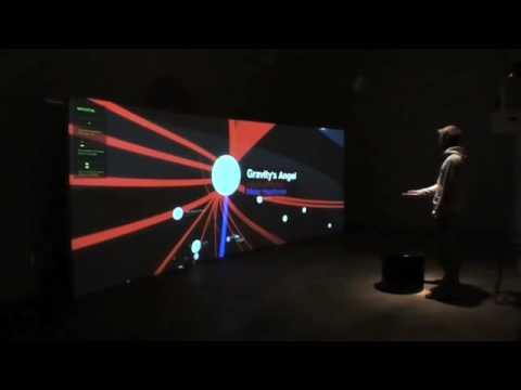 Metasyn - Interactive information visualization