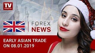 InstaForex tv news: 08.01.2019: USD lacks support