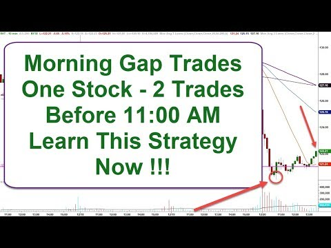Morning Gap Trading Strategy [For Day Traders Only]