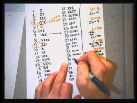 MAT 142 section 4 1 Roman Numerals